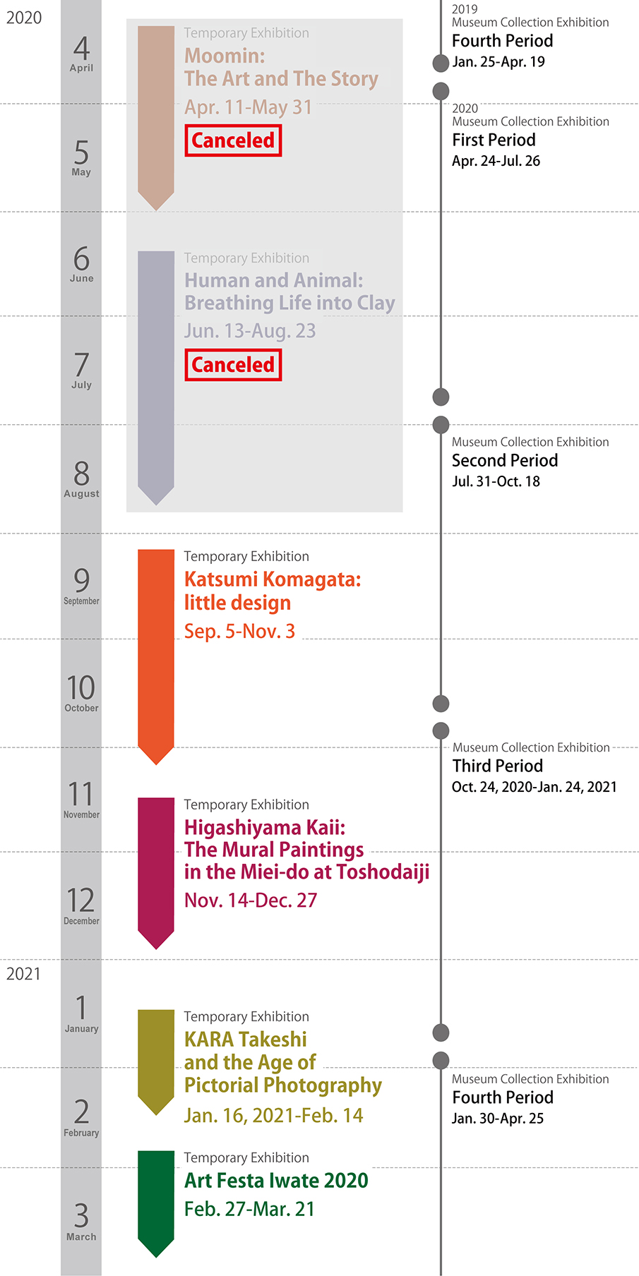 Exhibitions 2020-2021