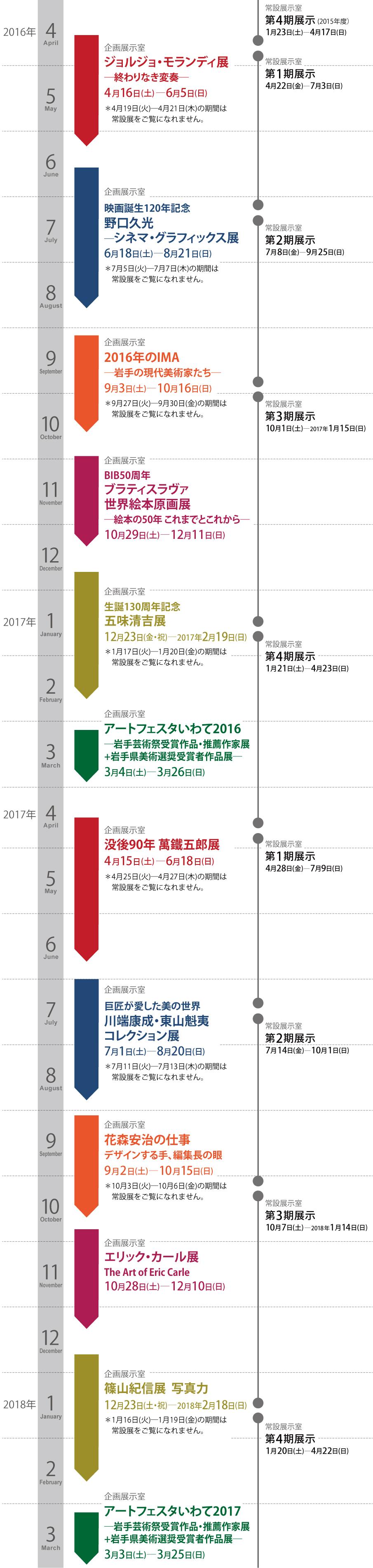 展覧会/年間スケジュール2016-2017