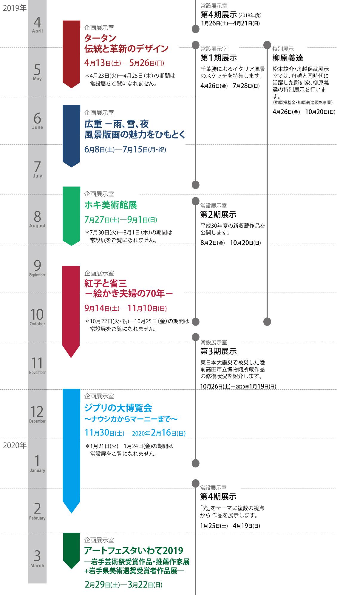 展覧会/年間スケジュール2019-2020