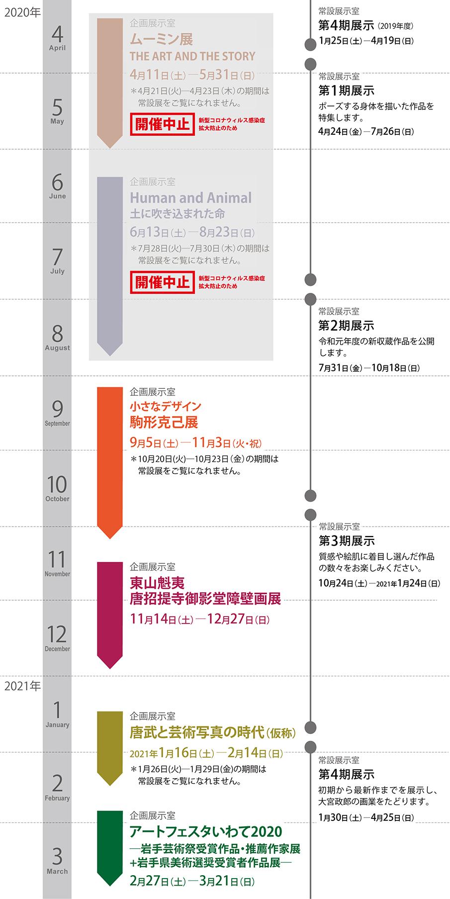 展覧会/年間スケジュール2020-2021