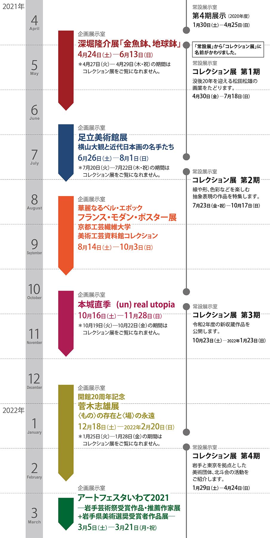 展覧会/年間スケジュール2021-2022